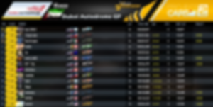 RS01 - Race - Round 1.PNG