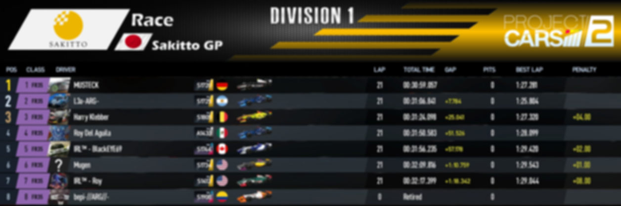 Division 1 - Race Results - Round 4.PNG