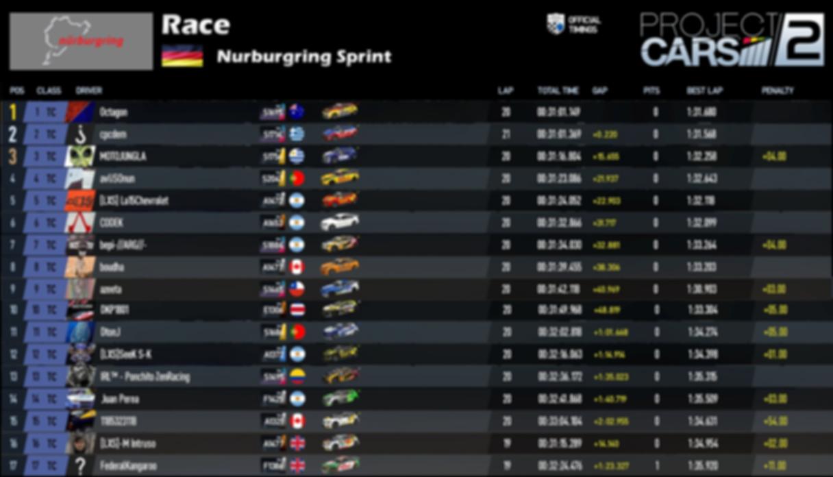 TC - Race.PNG