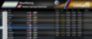 BMW 2002 SW - Qualifying - Round 6.PNG