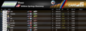 BMW 2002 SW - Race - Round 6.PNG