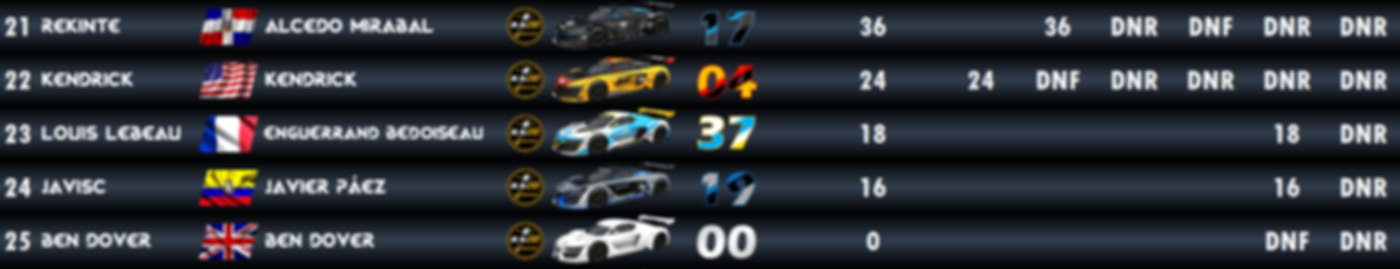 RS01 Championship Standings - 3.PNG