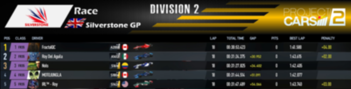 Division 2 - Race Results - Round 6.PNG