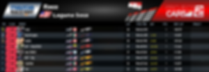 Indycar -  Race - Round 6.PNG
