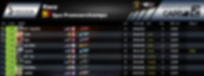 Lamborghini Super Trofeo - Race - Round
