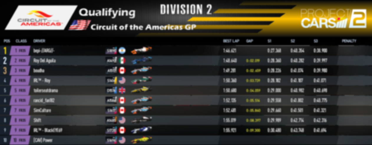 Division 2 - Qualifying - Round 3.PNG