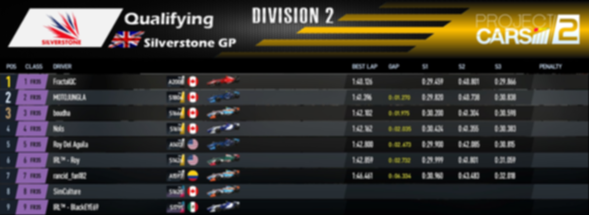 Division 2 - Qualifying - Round 6.PNG