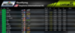 GTE - Qualifying - Round 5.PNG