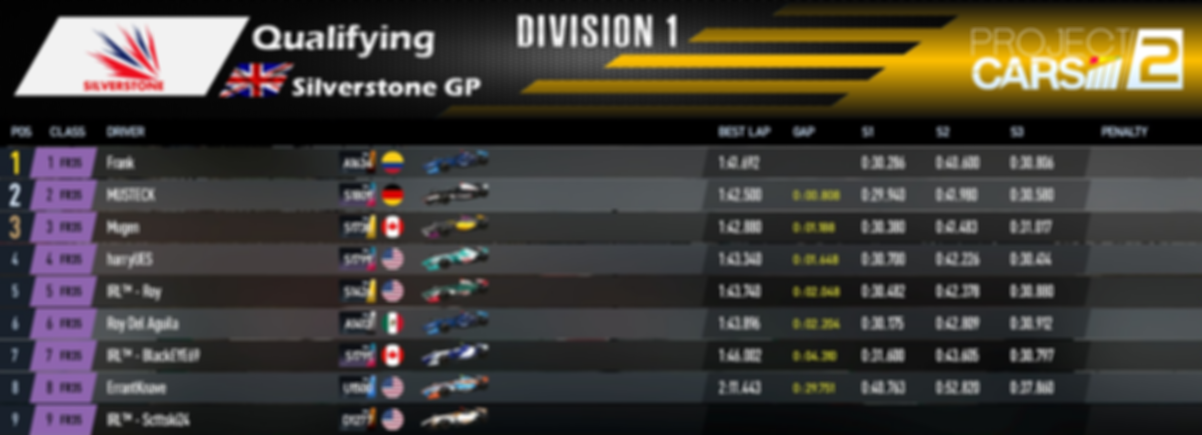 Division 1 - Qualifying - Round 6.PNG