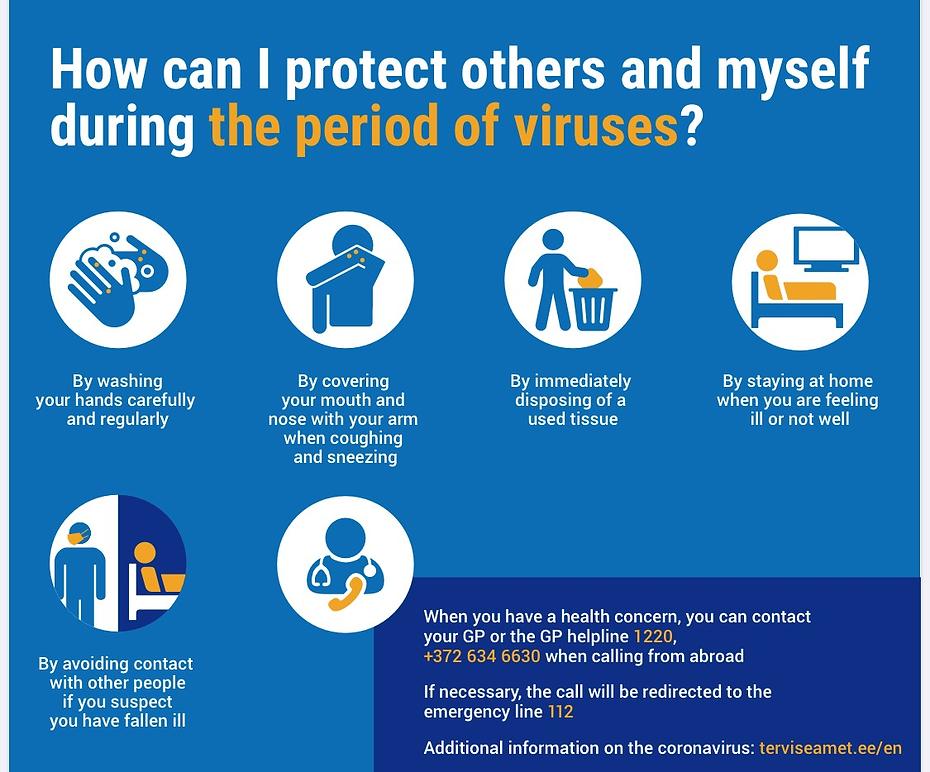 Viruses.png