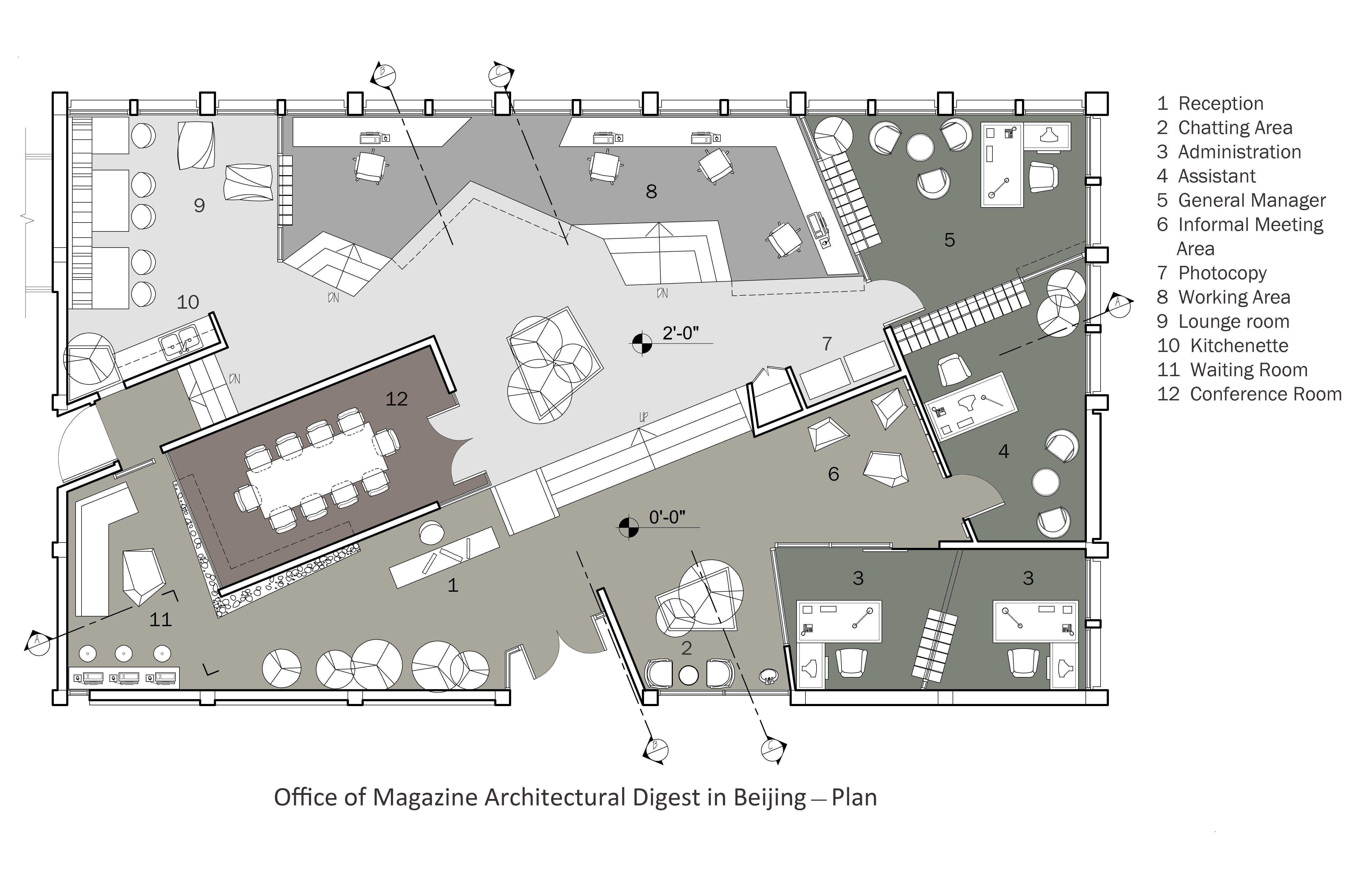 open office plan