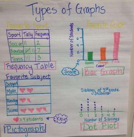 types of graphs.jpg