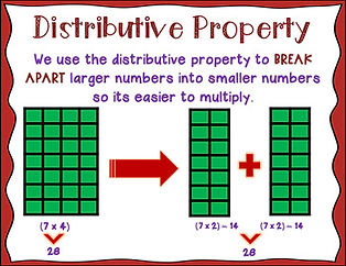 distributive property.jpg