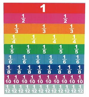 fraction strips.jpg