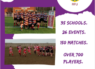 Durham County Schools Union Schools Competitions 2019-2020