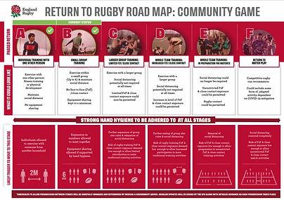 RFU Roadmap.jpg