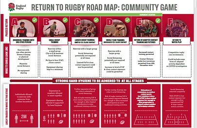 Return to Rugby Road Map.PNG