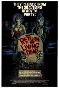 The Return of the Living Dead (1985)