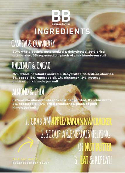 Balance Butter Ingredients postcard_back