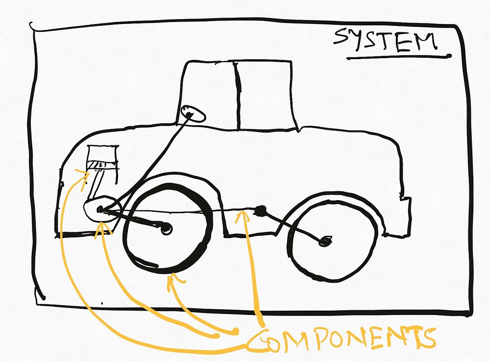 For The Layman Ep 1 What Is A Distributed System