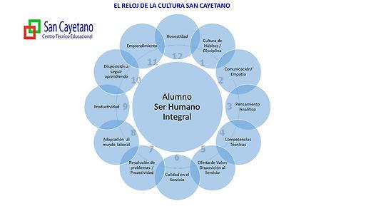 Reloj de La Cultura.jpg