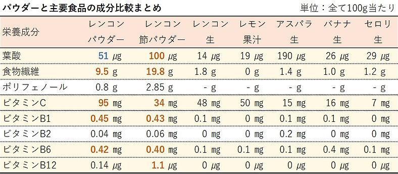 パウダー成分表.jpg