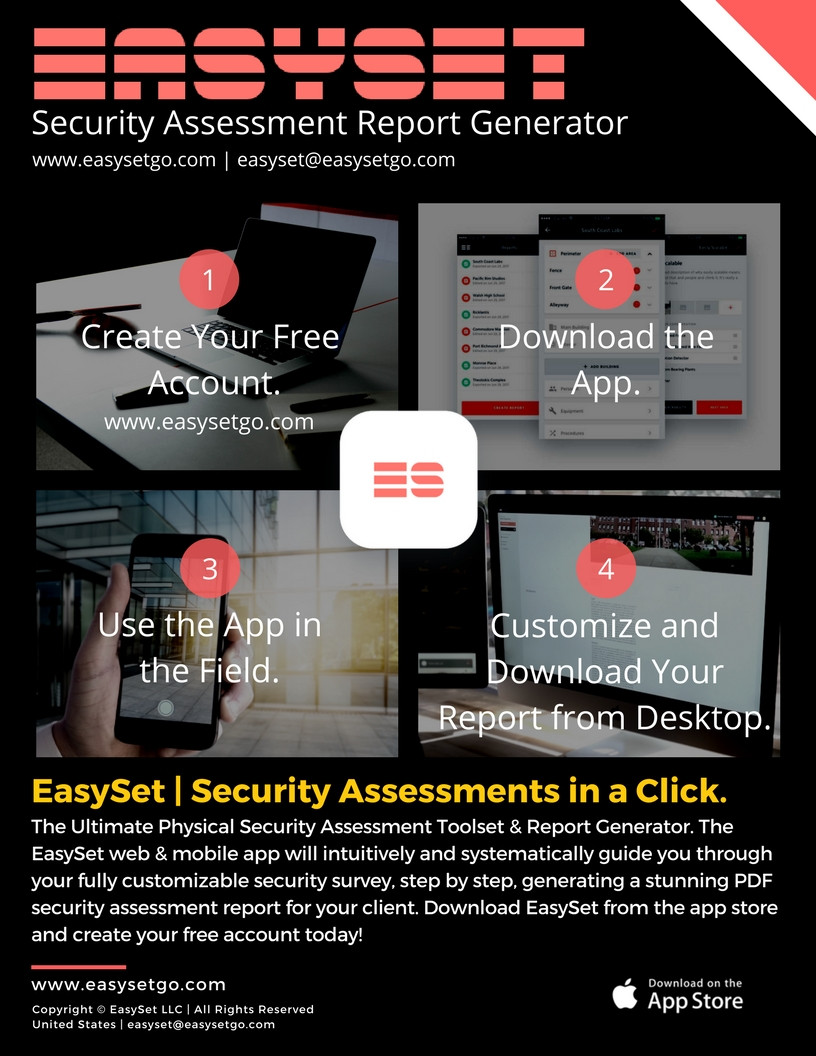 easyset security assessment template