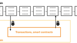 Blockchain : comprendre la distinction On Chain / Off Chain.