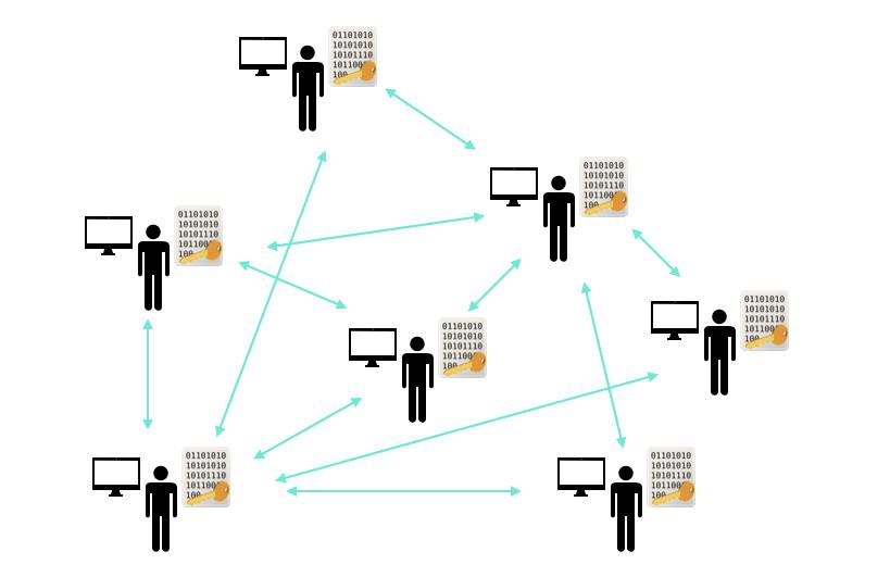 réseau noeuds blockchain décentralisé
