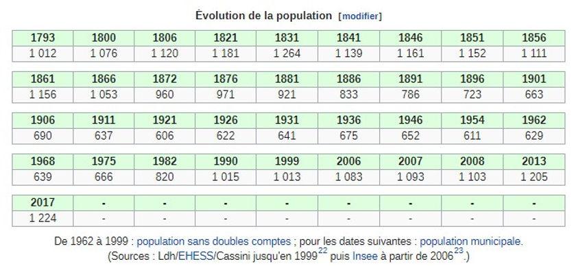 Population_Wiki.jpg