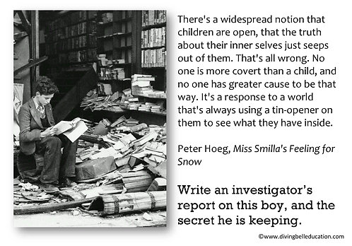 Creative Writing Prompt Card - Write an investigator's report