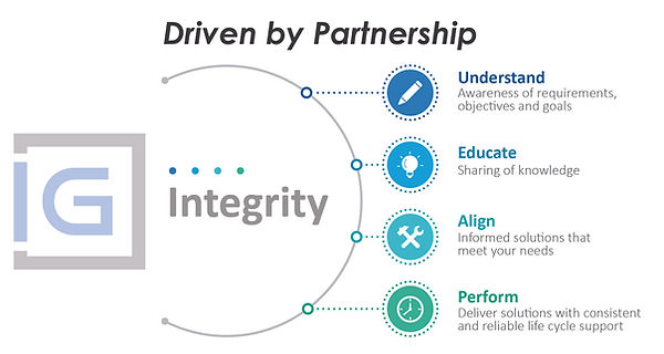 IGL Driven by partnership.jpg