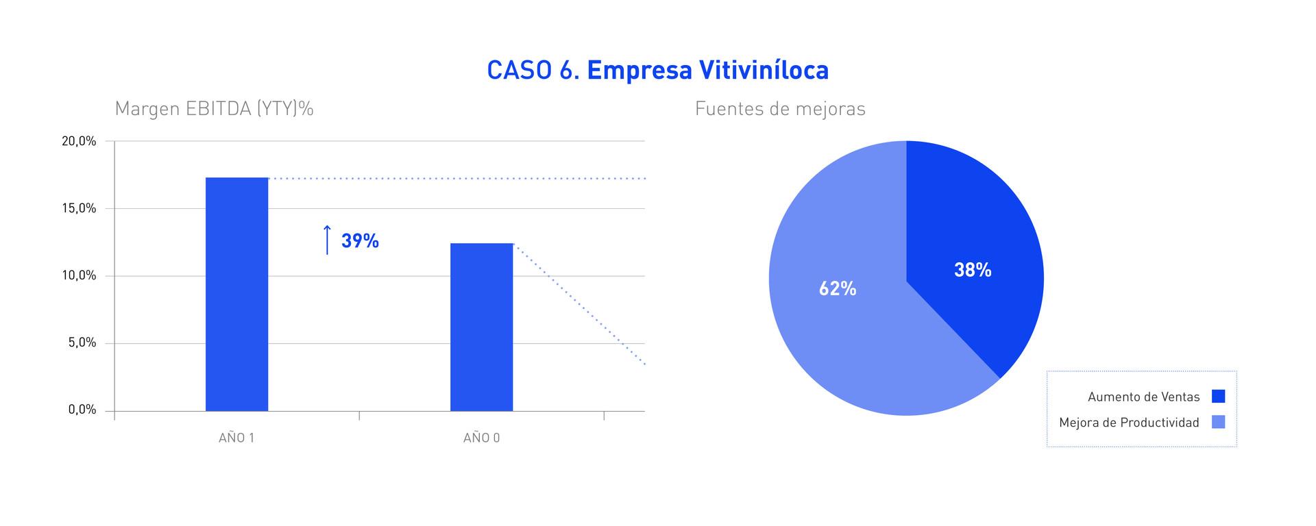 orca_resultados_caso 06.jpg