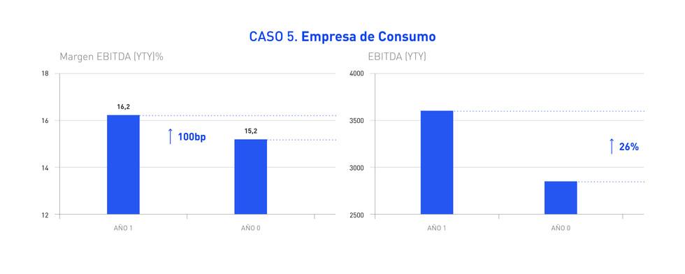 orca_resultados_caso 05.jpg