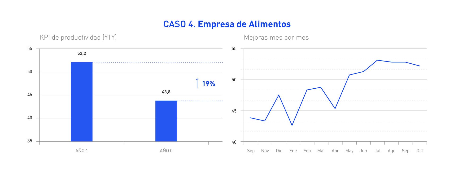 orca_resultados_caso 04.jpg