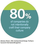 Organisatie cultuur.jpg