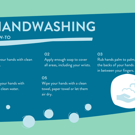Handwashing 101 - The Proper Way to Handwash
