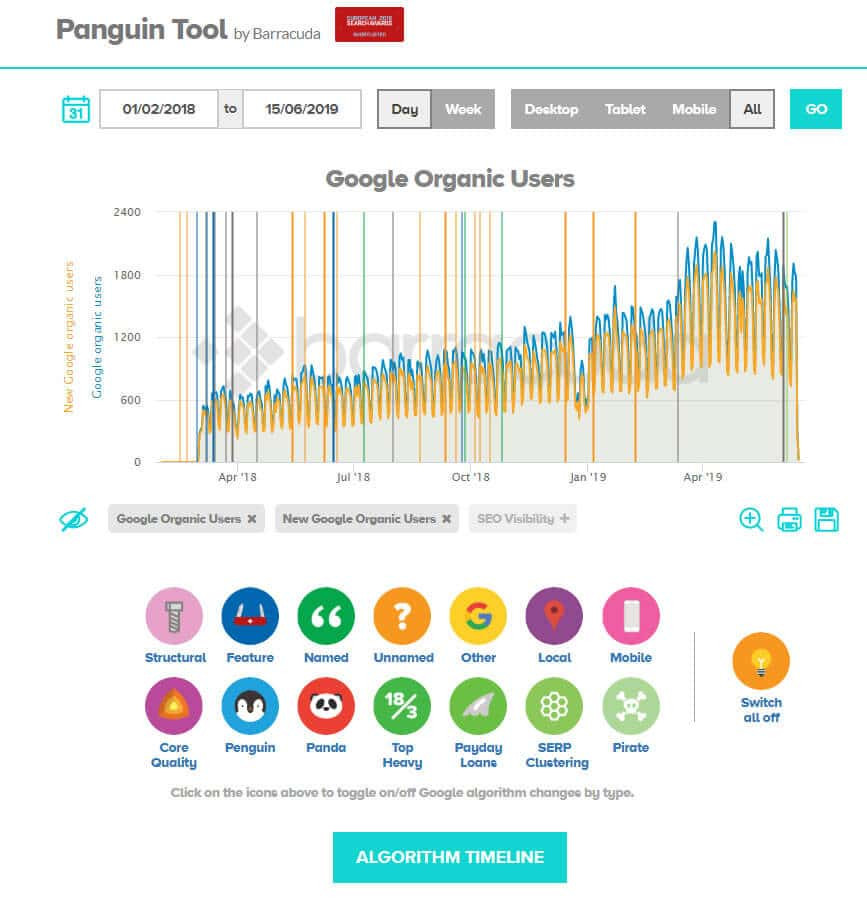 image of the penguin tool