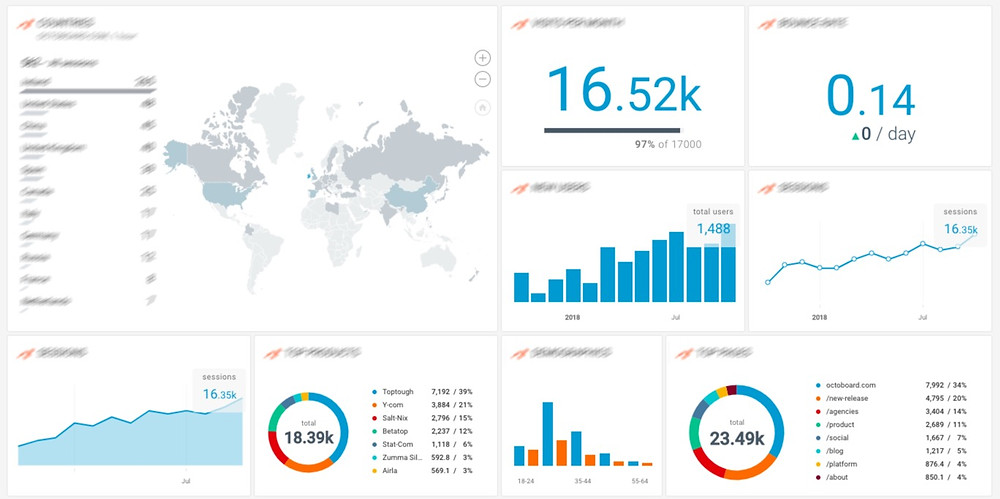 seo infographic of mom dashboard