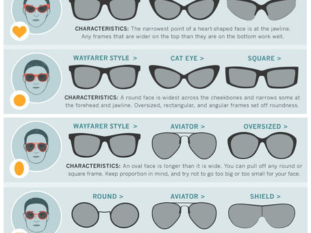 What's Your Shade Style?