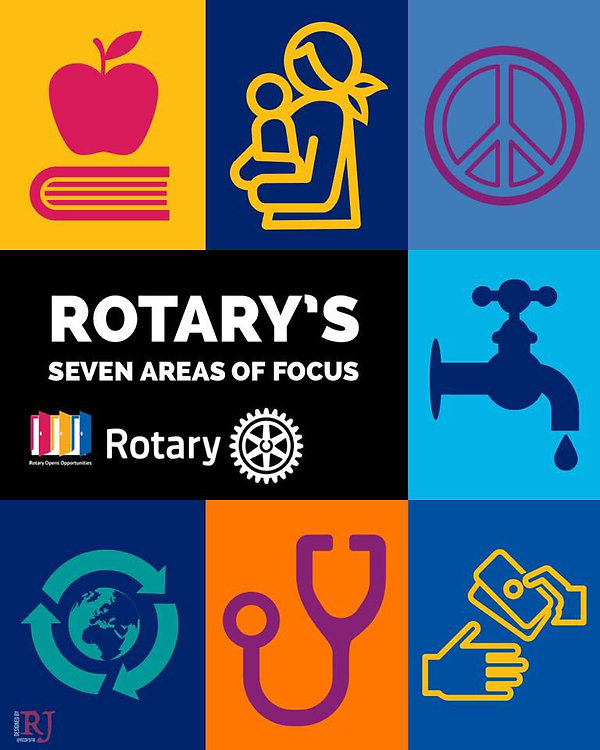 Rotary's 7 Areas of Focus.jpg