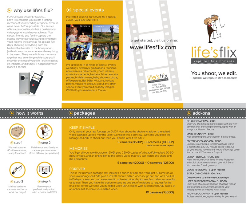 Life's-Flix-Mini-Menu