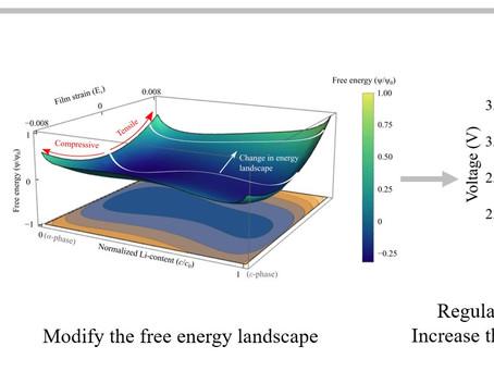 Fundamental mechanics help increase battery storage capacity and lifespan
