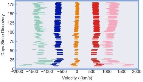 Credit: Oxford Science Blog