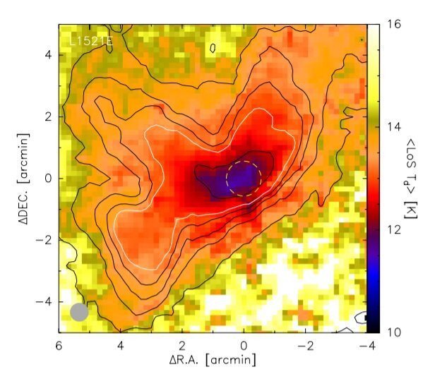 L1521E: A map of the average line-of-sight dust temperature (color scale) and column density (contours) determined from SED fitting of Herschel Space Observatory. Credit: Scibelli et al., 2021.