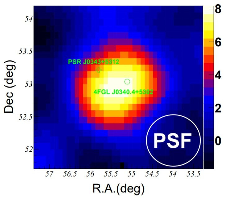 The significance map of LHAASO J0341+5258 above 25 TeV. The green circle marks the position of 4FGL J0340.4+5302, and the blue cross marks the position of the pulsar PSR J0343+5312. Credit: Cao et al., 2021.