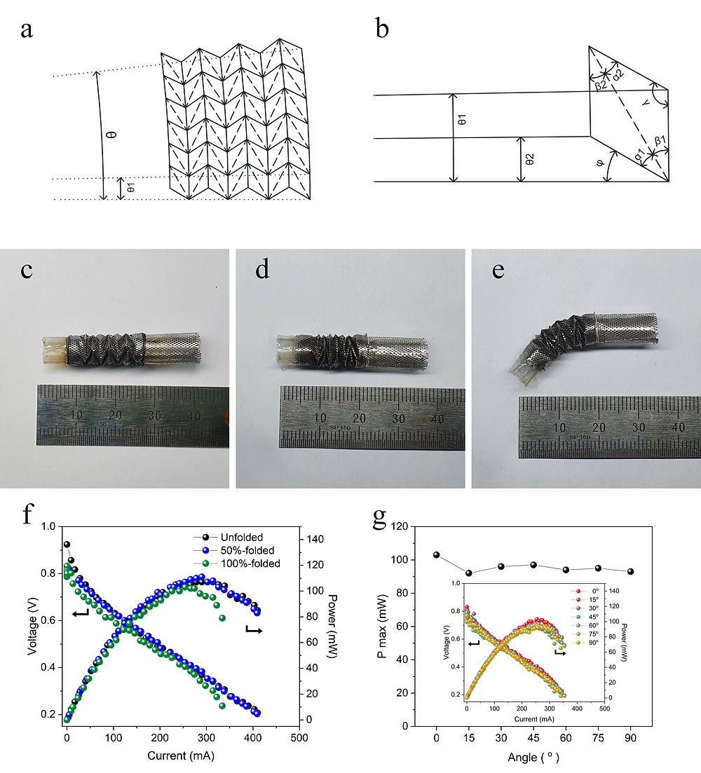 Figure 2. (a-d) Photographs of the t-PEMFC: (a) two-cell stacked t-PEMFC, (b) assembly modules, (c) five-cell stacked t-PEMFC, and (d) t-PEMFC measurement setup. (e-h) Performance of the individual and serially connected t-PEMFC: (e) two-cell stacked t-PEMFC, (f) comparison of average performance of two-cell stack and single-cell module, (g) five-cell stacked t-PEMFC, and (h) comparison of average performance of five-cell stack and single-cell module. Nafion 211 membrane was used in (e-f), while Nafion 212 membrane was used in (g-h). Credit: Institute for Basic Science