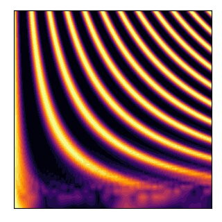 Fidelity between quantum states generated by the one-axis twisting Hamiltonian and the states generated by the Heisenberg XXX model with staggered field. Credit: Gietka et al.