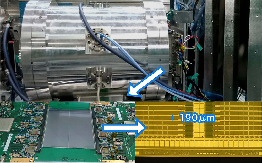 (Top) The outside of the apparatus installed in a particle accelerator at the J-PARC facility in Tokai, Ibaraki Prefecture, north of Tokyo. (Lower left) The electronic components including a high-precision sensor. (Lower right) A detailed microscopic image of the silicon sensor that makes the observations. Credit: Torii et al.