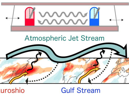 Gulf Stream and Kuroshio Current found to be synchronized on a decadal time scale